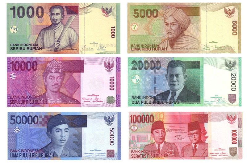 Indonesia currency and exchange rate